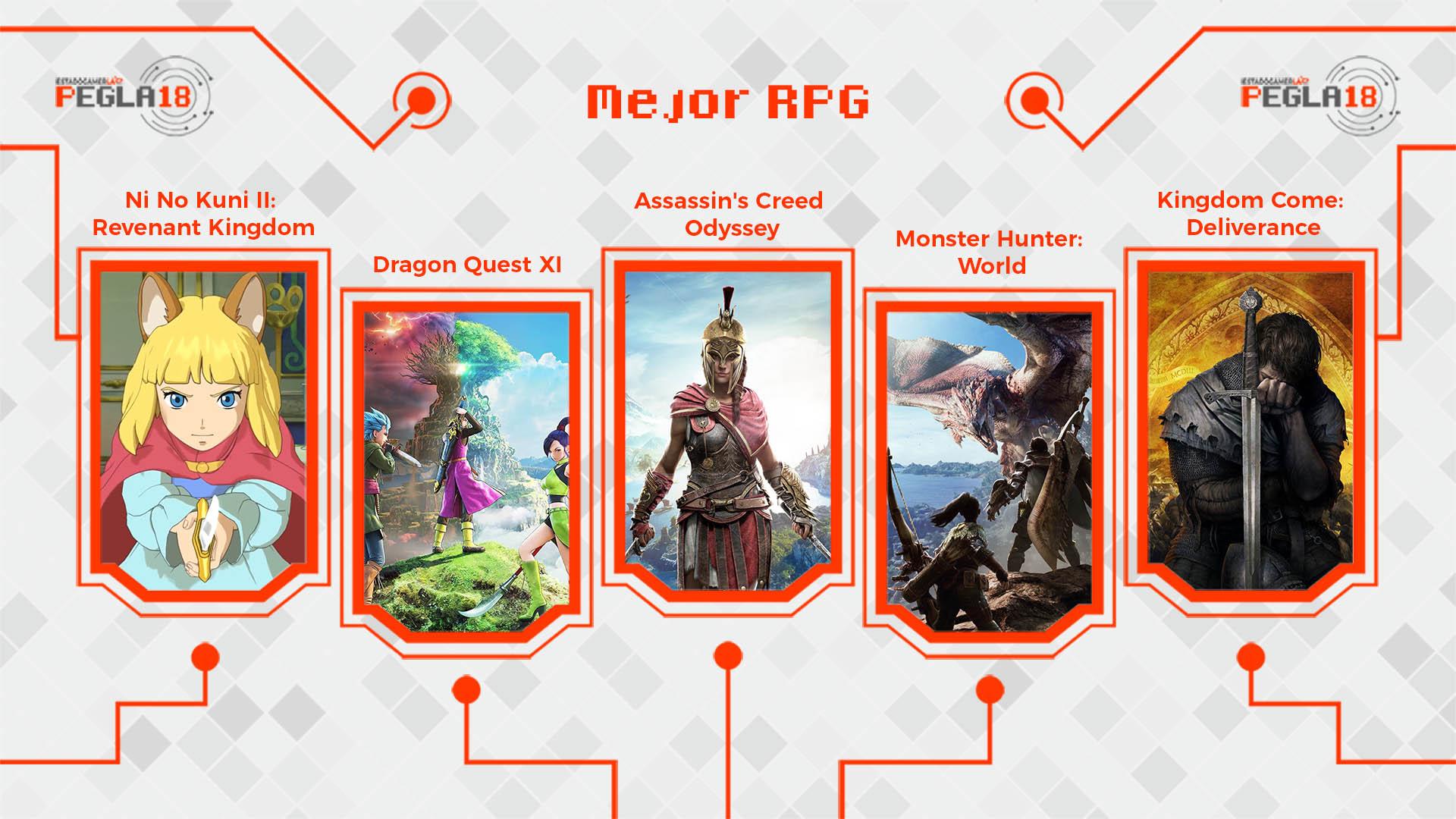 Premios EGLA 2018 Mejor RPG